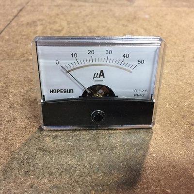 Analoge Paneelmeter